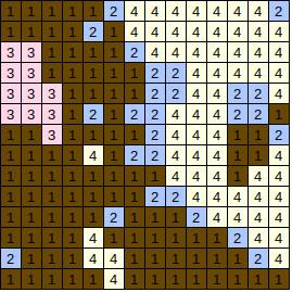 14 tiles detail of liquid mosaic model