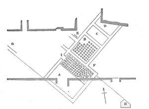 Ground Plan of the Roman Villa